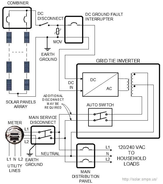 grid tie solar power system, Wiring diagram